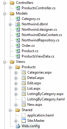 ASP.NET MVC project organization